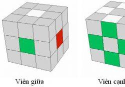 Hướng dẫn xoay rubik 3x3x3 theo cách đơn giản nhất